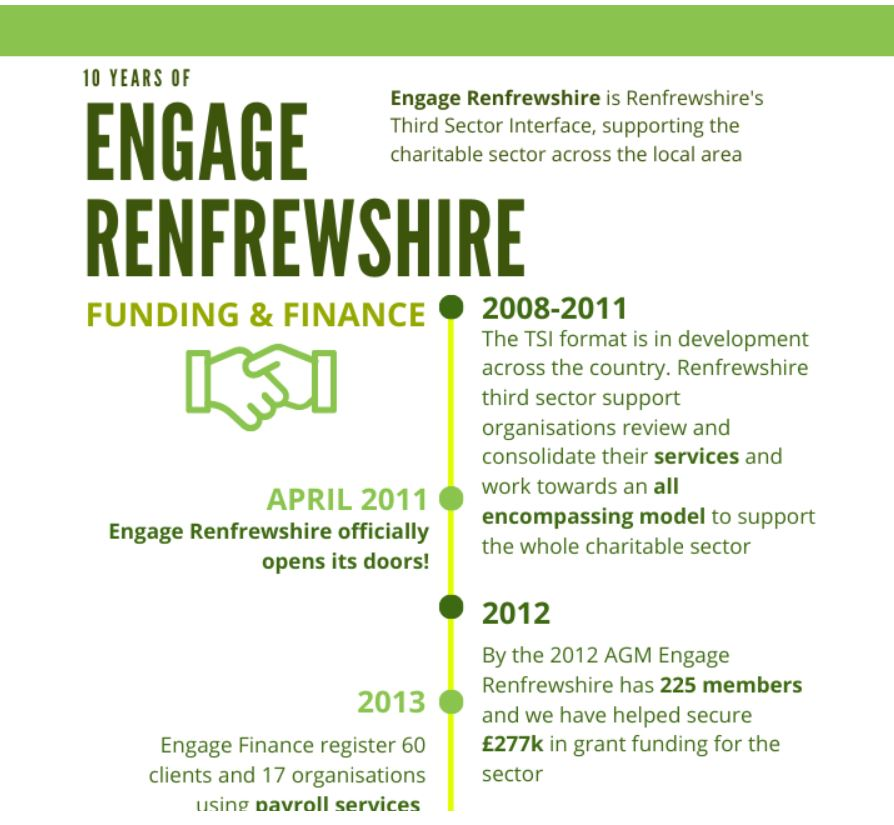 Engage Daily Update - 19 April